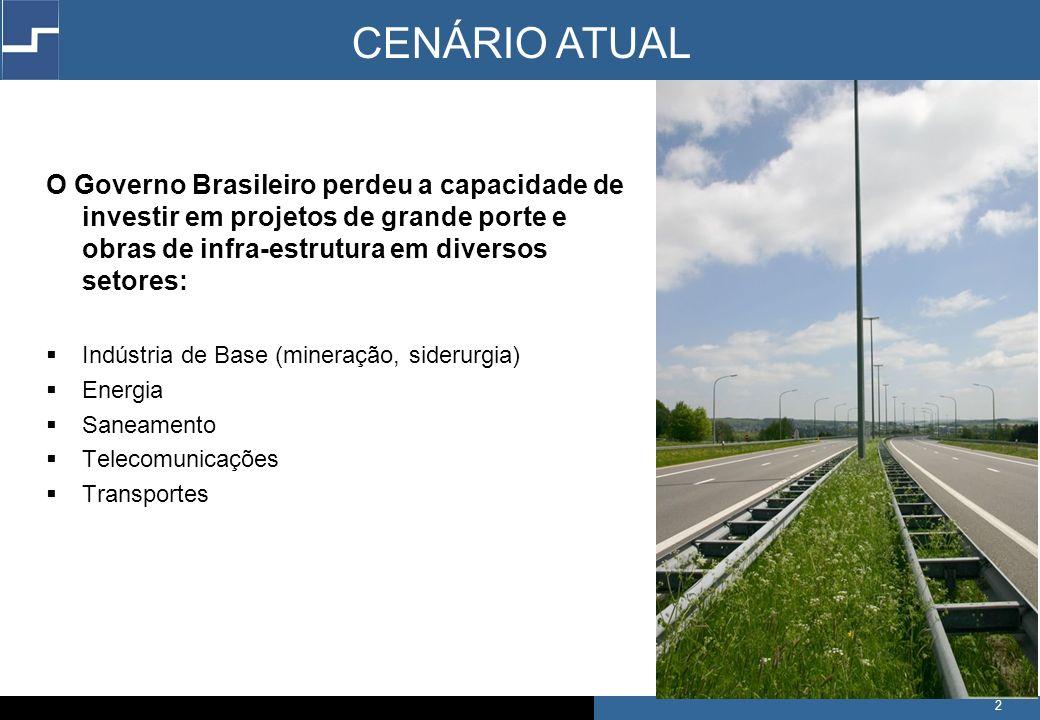 CENÁRIO ATUAL O Governo Brasileiro perdeu a capacidade de investir em projetos de grande porte e obras de infra-estrutura em diversos setores: