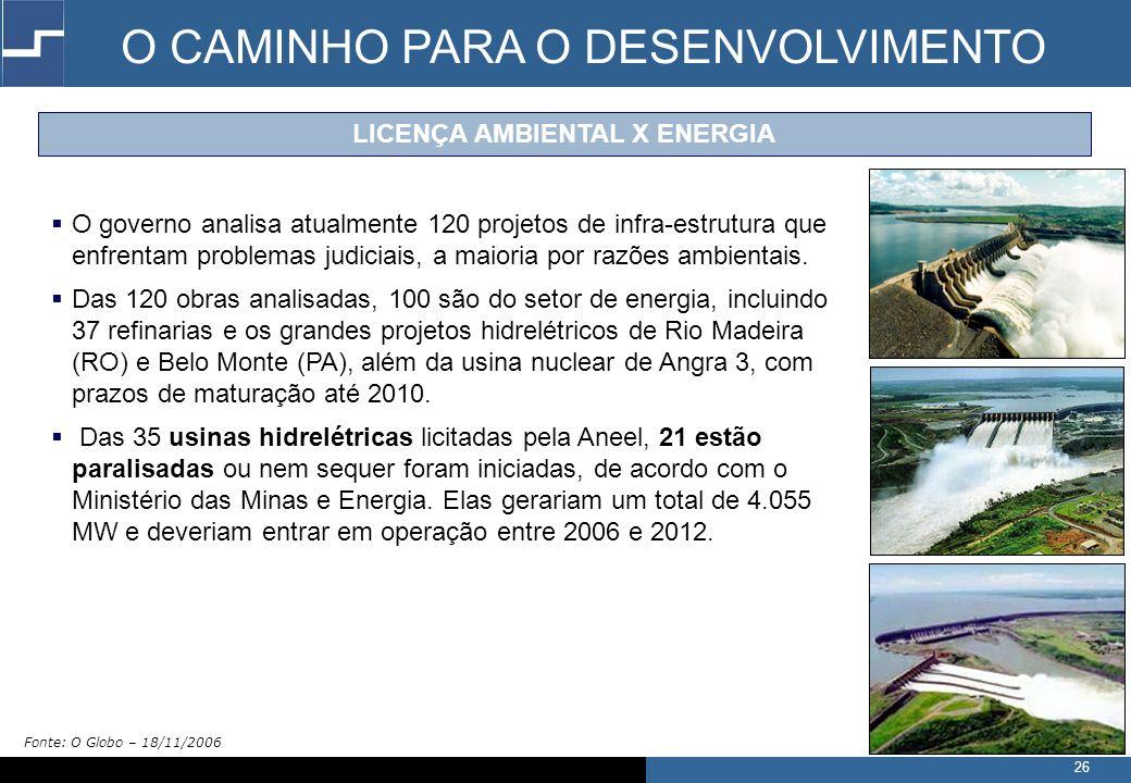 LICENÇA AMBIENTAL X ENERGIA