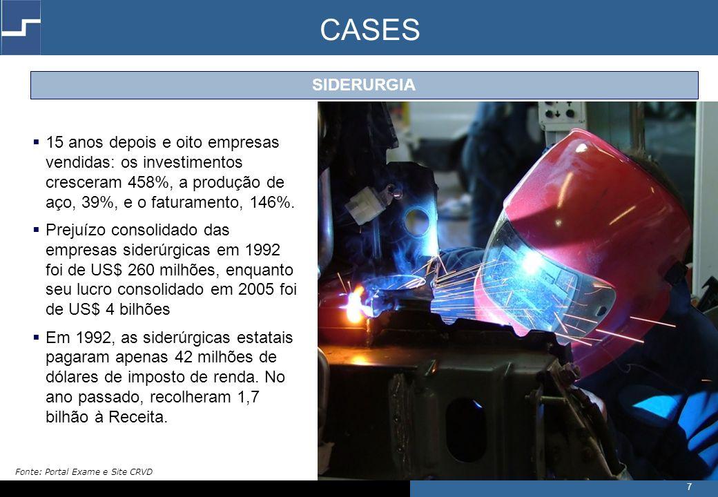 CASES SIDERURGIA. 15 anos depois e oito empresas vendidas: os investimentos cresceram 458%, a produção de aço, 39%, e o faturamento, 146%.