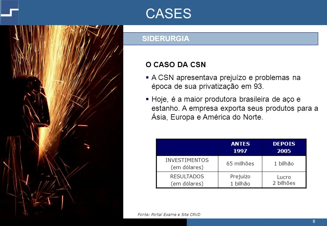 CASES SIDERURGIA O CASO DA CSN