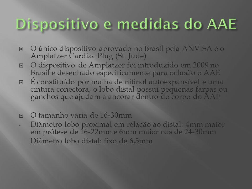Dispositivo e medidas do AAE