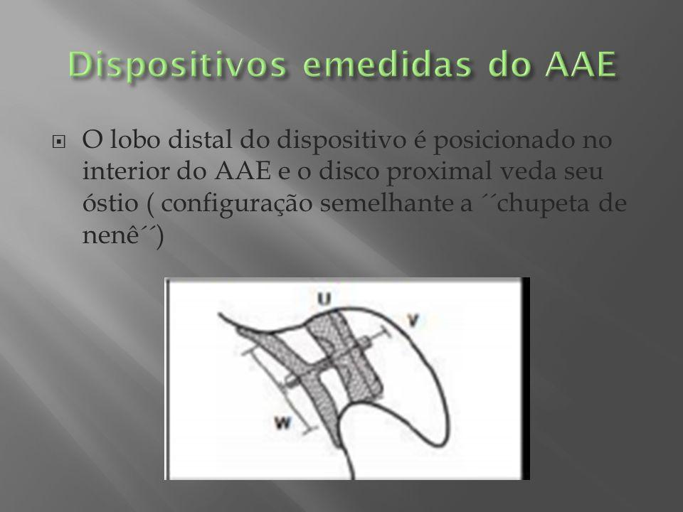 Dispositivos emedidas do AAE