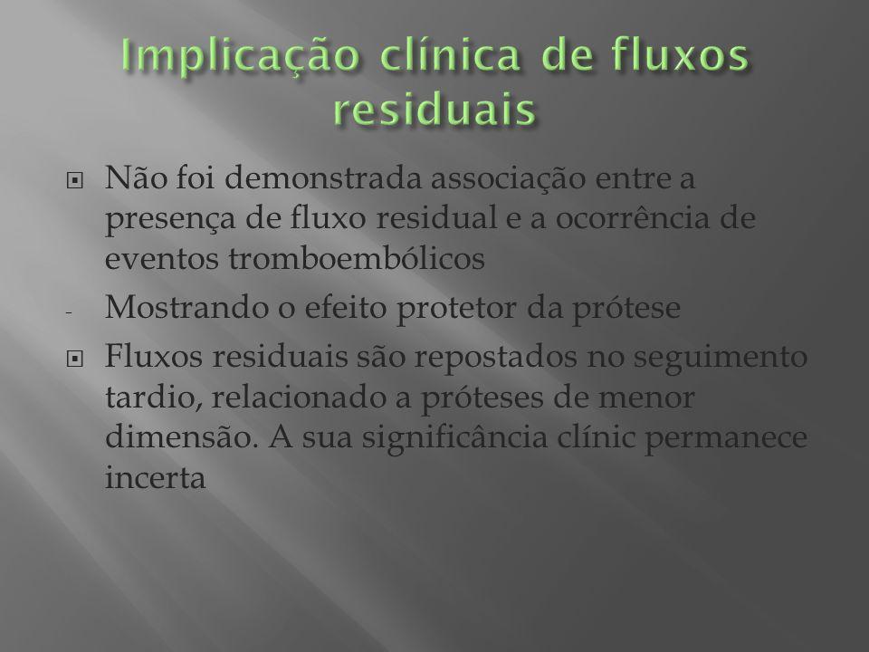 Implicação clínica de fluxos residuais