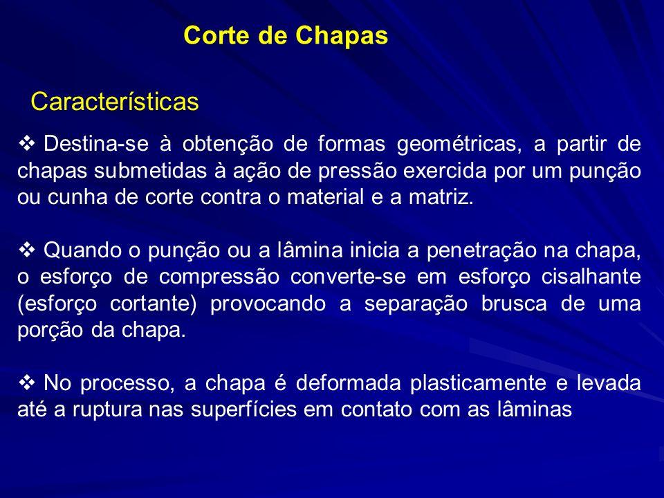 Corte de Chapas Características