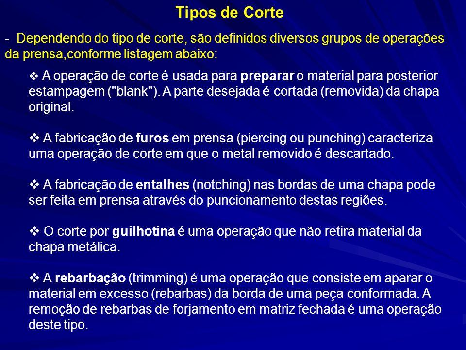 Tipos de Corte - Dependendo do tipo de corte, são definidos diversos grupos de operações da prensa,conforme listagem abaixo: