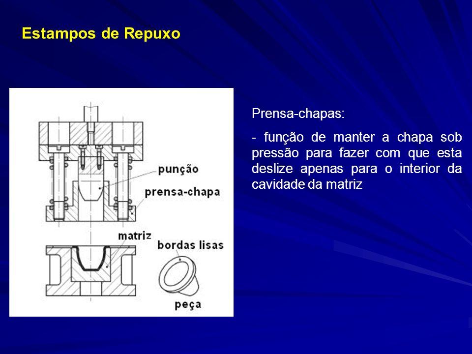 Estampos de Repuxo Prensa-chapas: