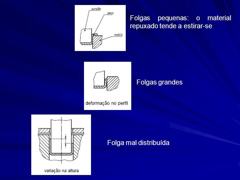 Folgas pequenas: o material repuxado tende a estirar-se