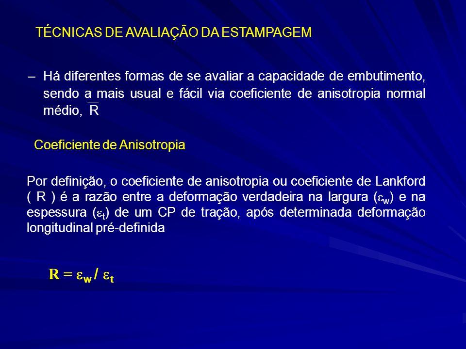 R = ew / et TÉCNICAS DE AVALIAÇÃO DA ESTAMPAGEM