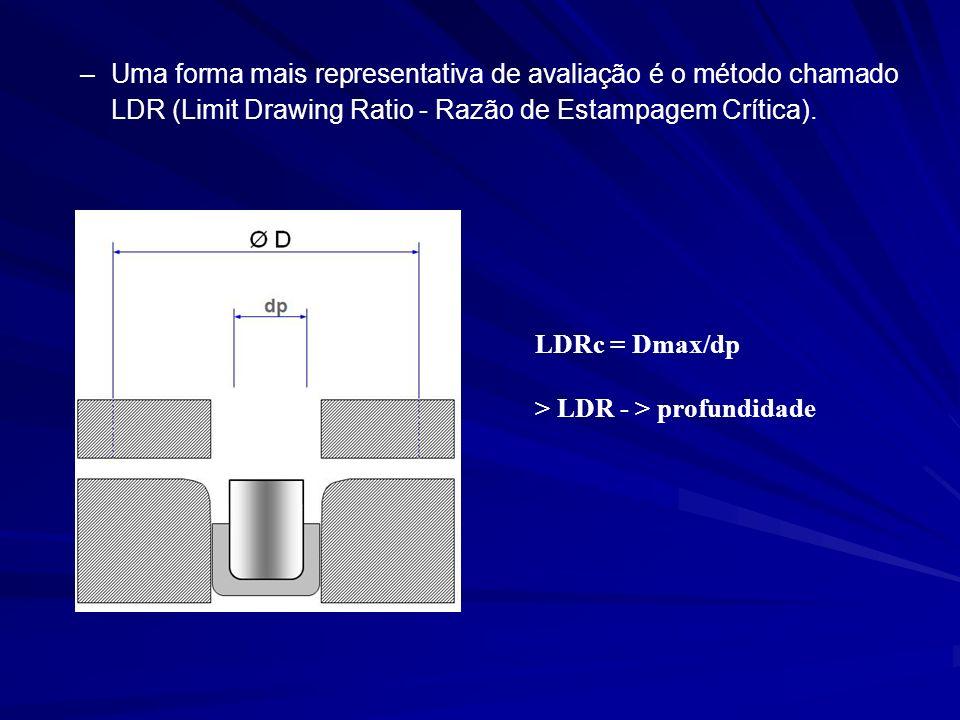 Uma forma mais representativa de avaliação é o método chamado LDR (Limit Drawing Ratio - Razão de Estampagem Crítica).