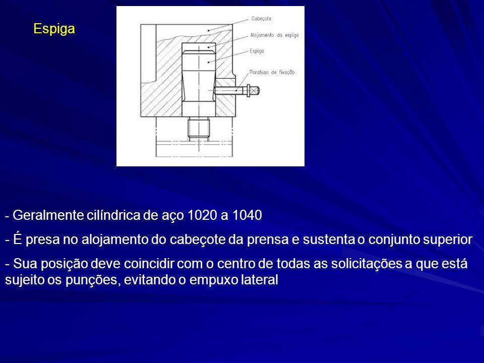 Espiga Geralmente cilíndrica de aço 1020 a 1040. É presa no alojamento do cabeçote da prensa e sustenta o conjunto superior.