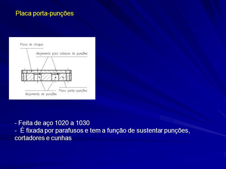 Placa porta-punções Feita de aço 1020 a 1030.