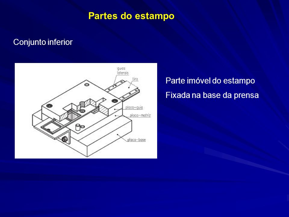 Partes do estampo Conjunto inferior Parte imóvel do estampo