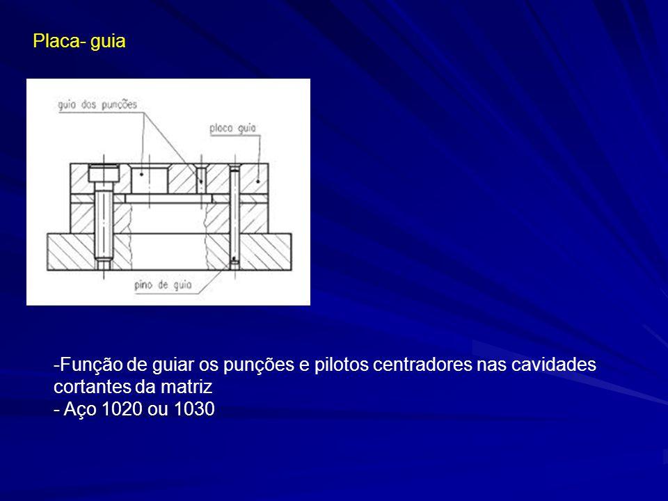 Placa- guia Função de guiar os punções e pilotos centradores nas cavidades cortantes da matriz.