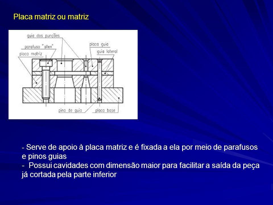 Placa matriz ou matriz Serve de apoio à placa matriz e é fixada a ela por meio de parafusos e pinos guias.
