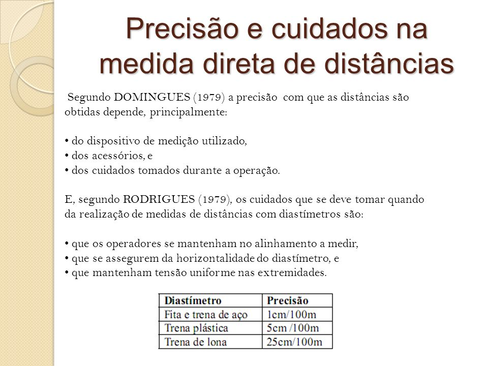 Precisão e cuidados na medida direta de distâncias