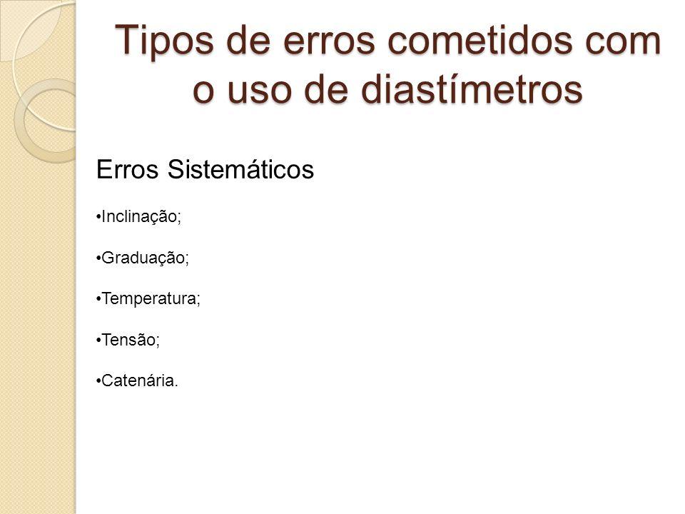 Tipos de erros cometidos com o uso de diastímetros