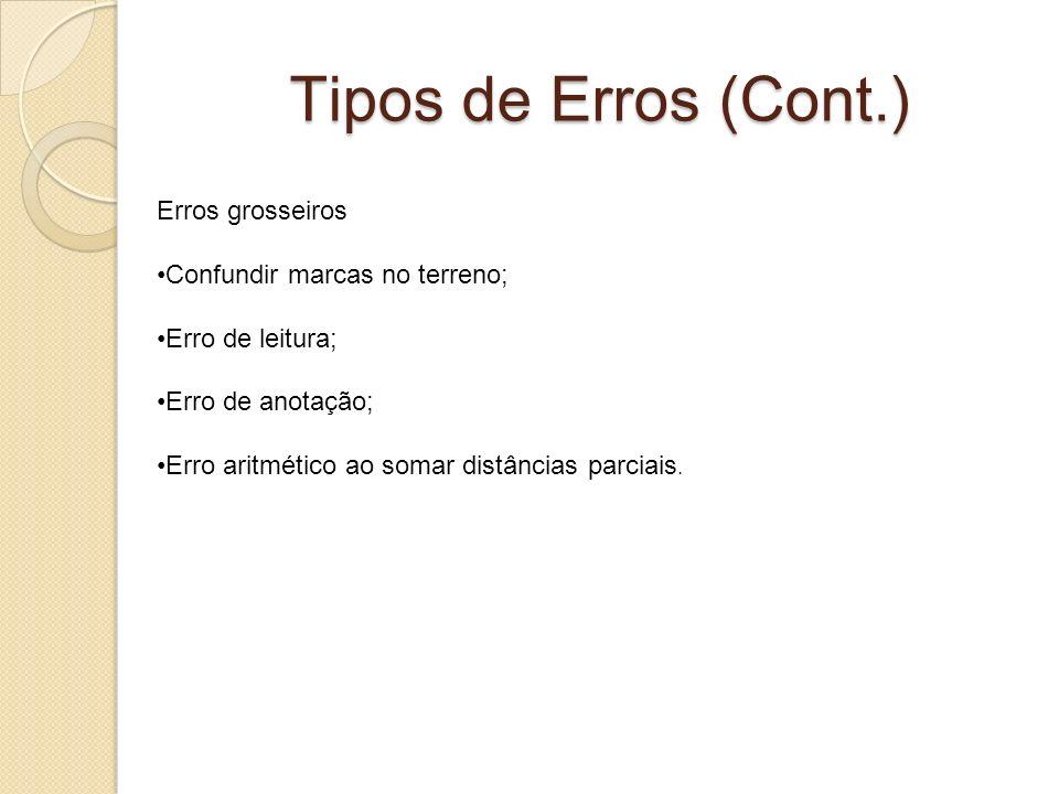 Tipos de Erros (Cont.) Erros grosseiros Confundir marcas no terreno;
