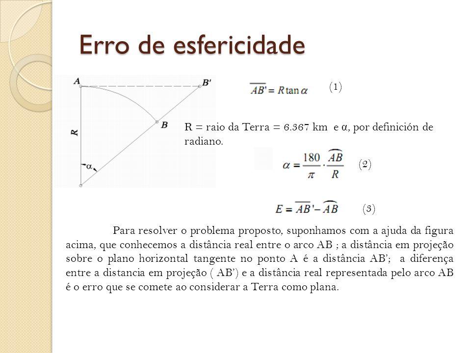Erro de esfericidade (1)