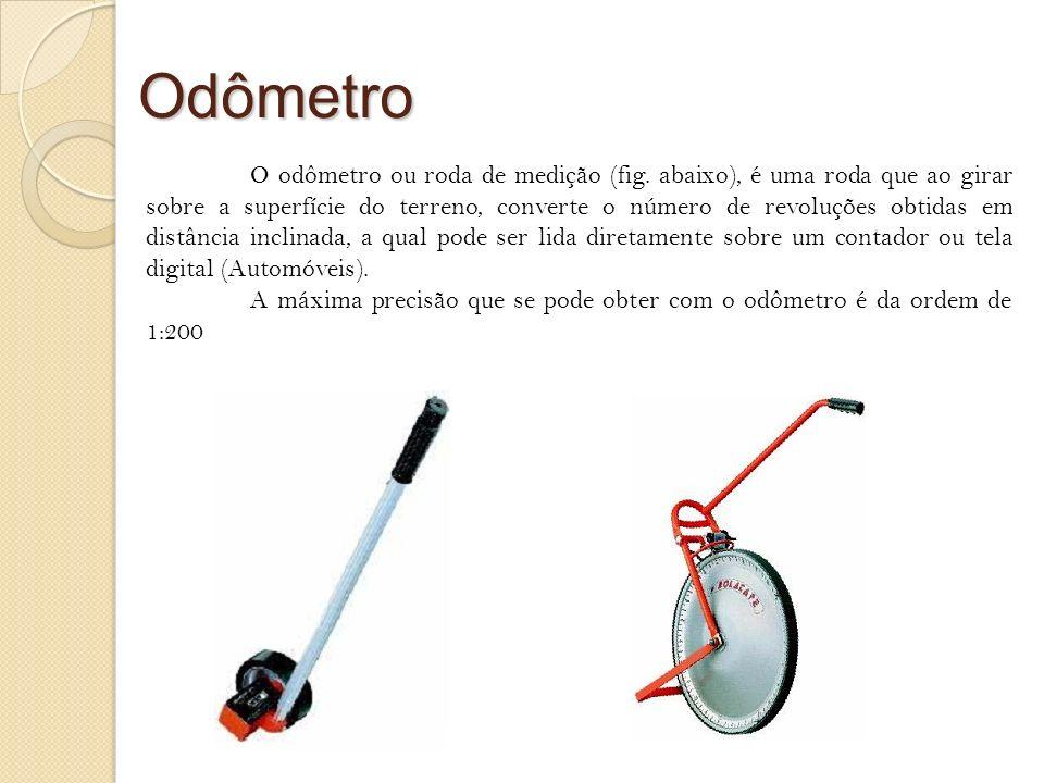 Odômetro