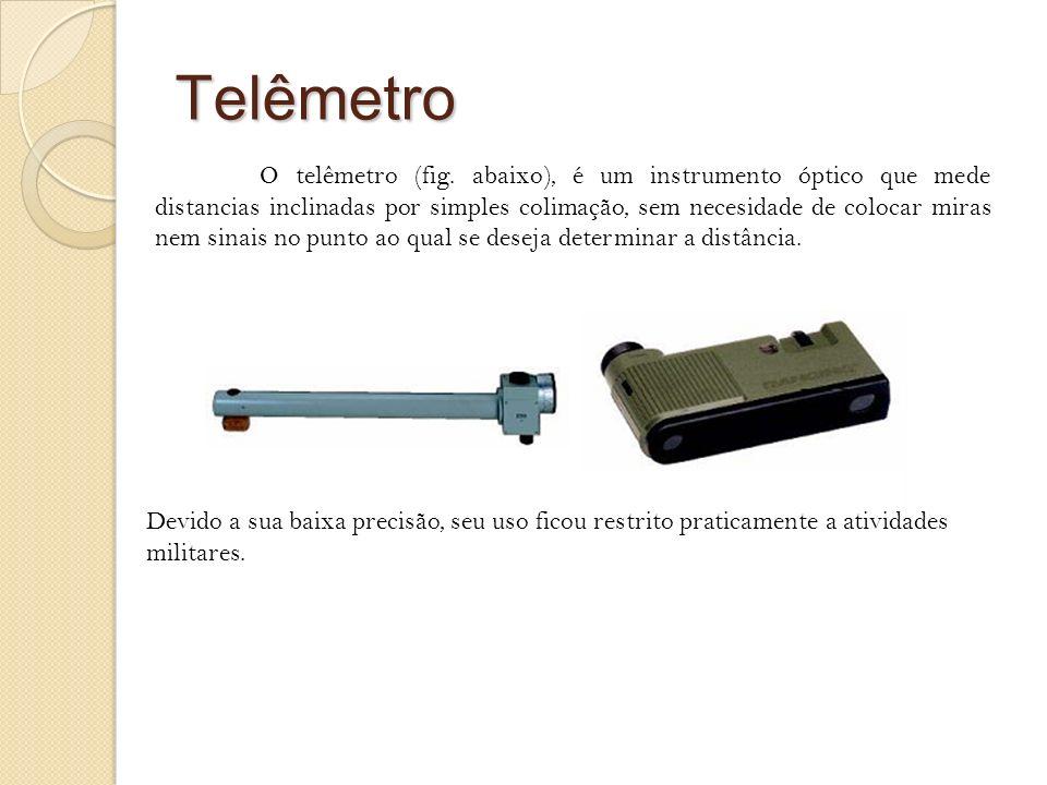 Telêmetro
