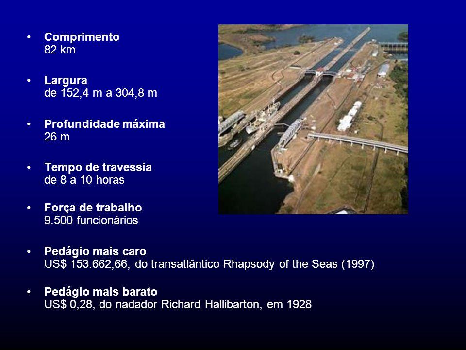 Comprimento 82 km Largura de 152,4 m a 304,8 m. Profundidade máxima 26 m. Tempo de travessia de 8 a 10 horas.