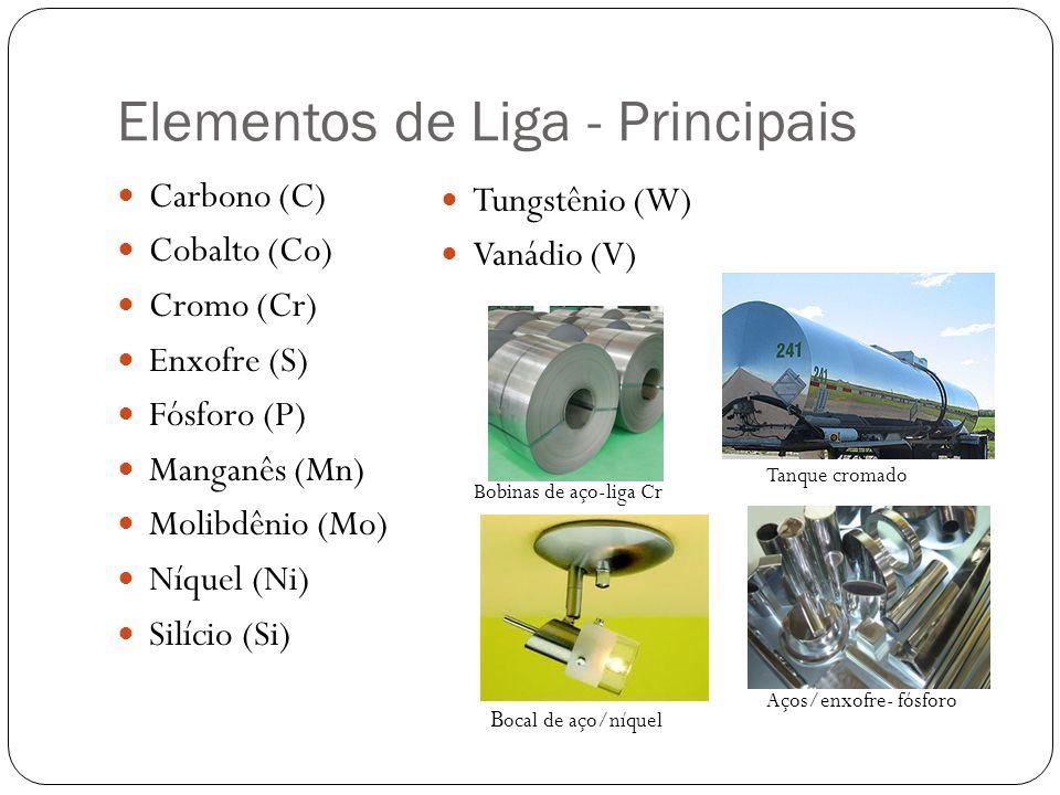 Elementos de Liga - Principais