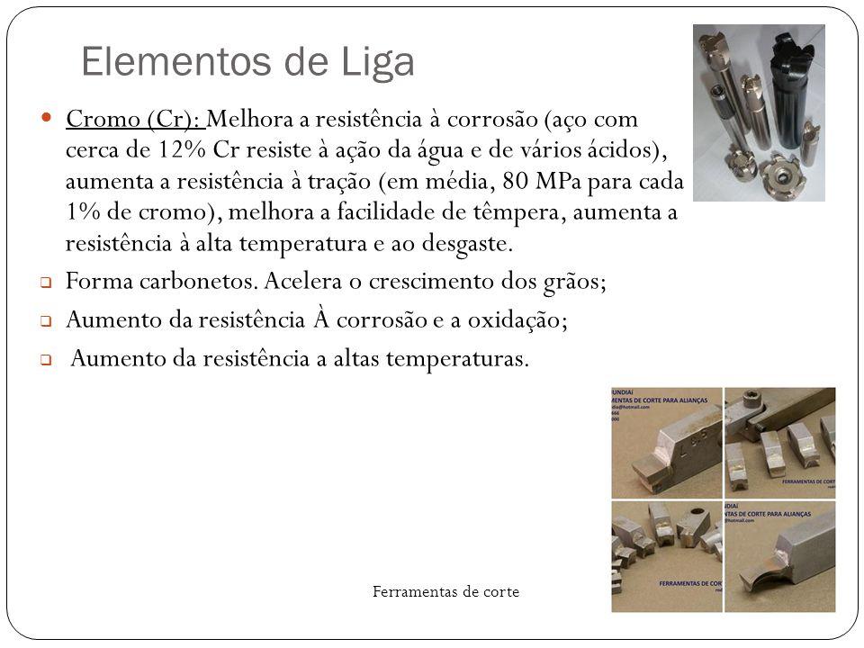 Elementos de Liga