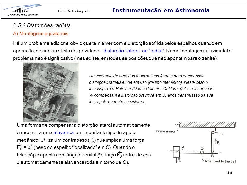 Instrumentação em Astronomia