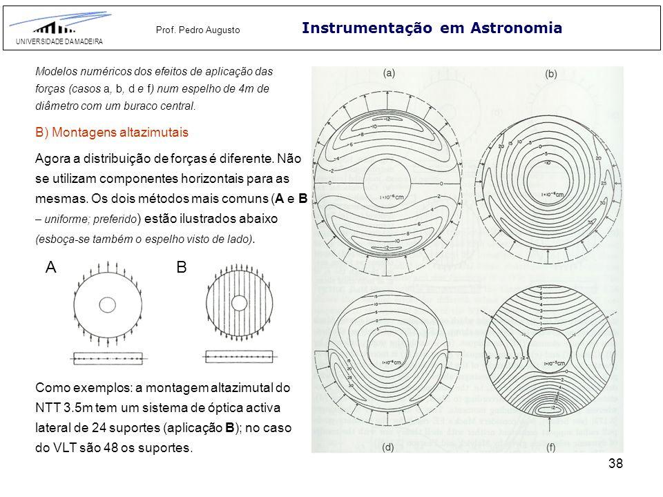 2.4 Geometrizar e cobrir a superfície