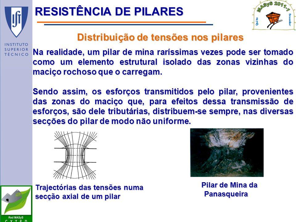 Pilar de Mina da Panasqueira