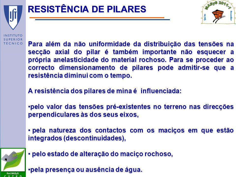 RESISTÊNCIA DE PILARES