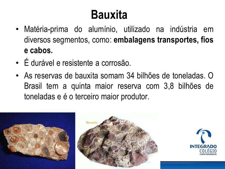 Bauxita Matéria-prima do alumínio, utilizado na indústria em diversos segmentos, como: embalagens transportes, fios e cabos.