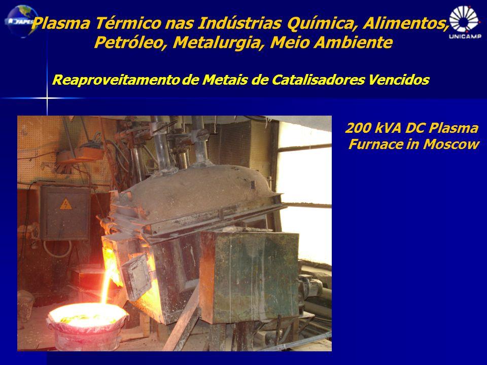 Plasma Térmico nas Indústrias Química, Alimentos,