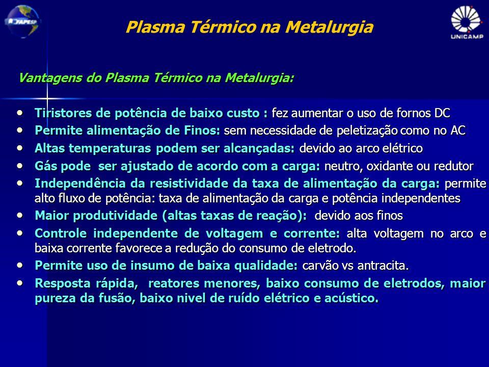 Plasma Térmico na Metalurgia