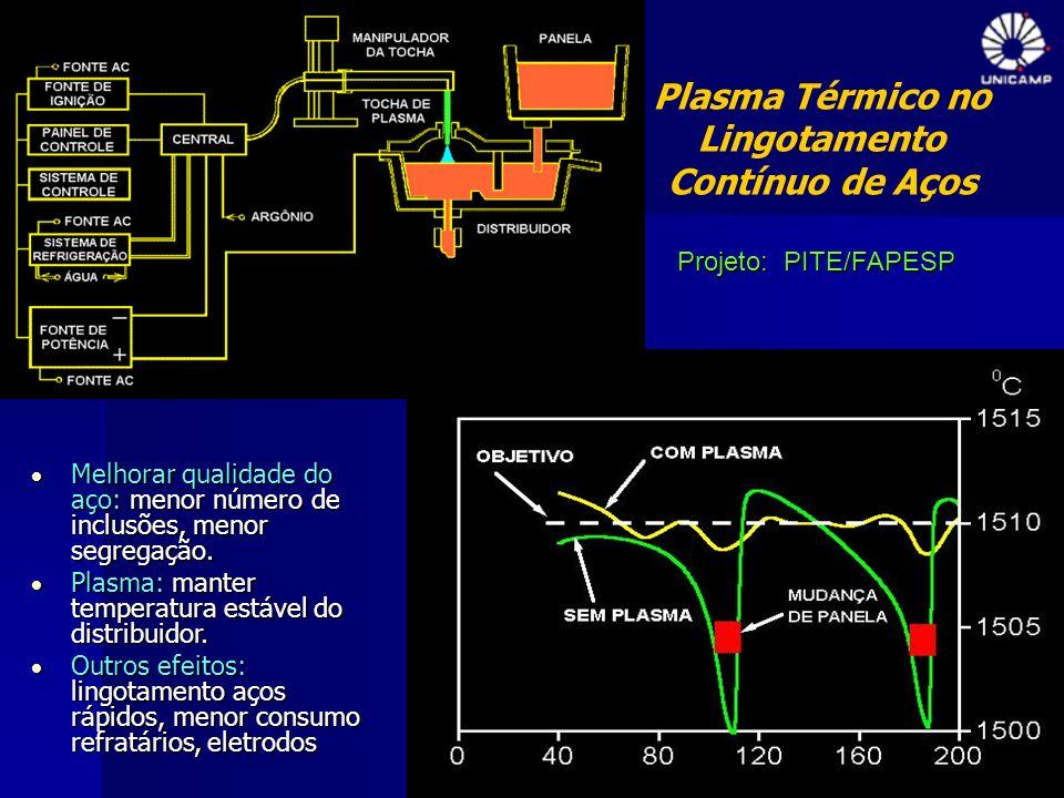 Plasma Térmico no Lingotamento Contínuo de Aços