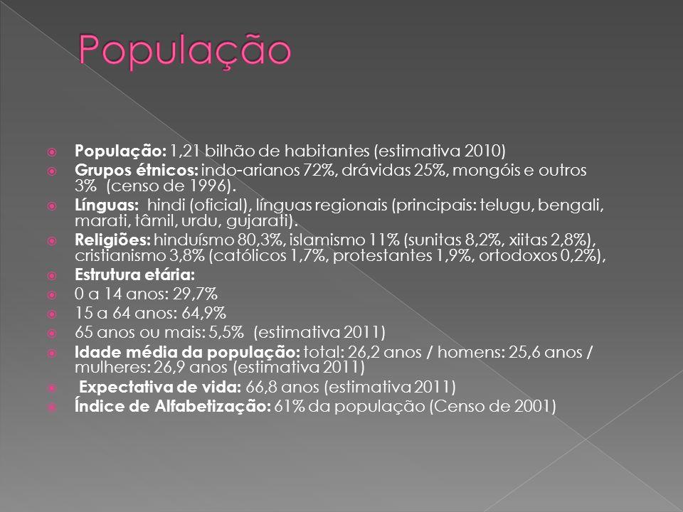 População População: 1,21 bilhão de habitantes (estimativa 2010)