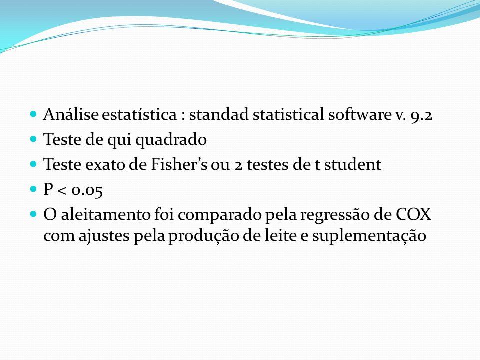 Análise estatística : standad statistical software v. 9.2
