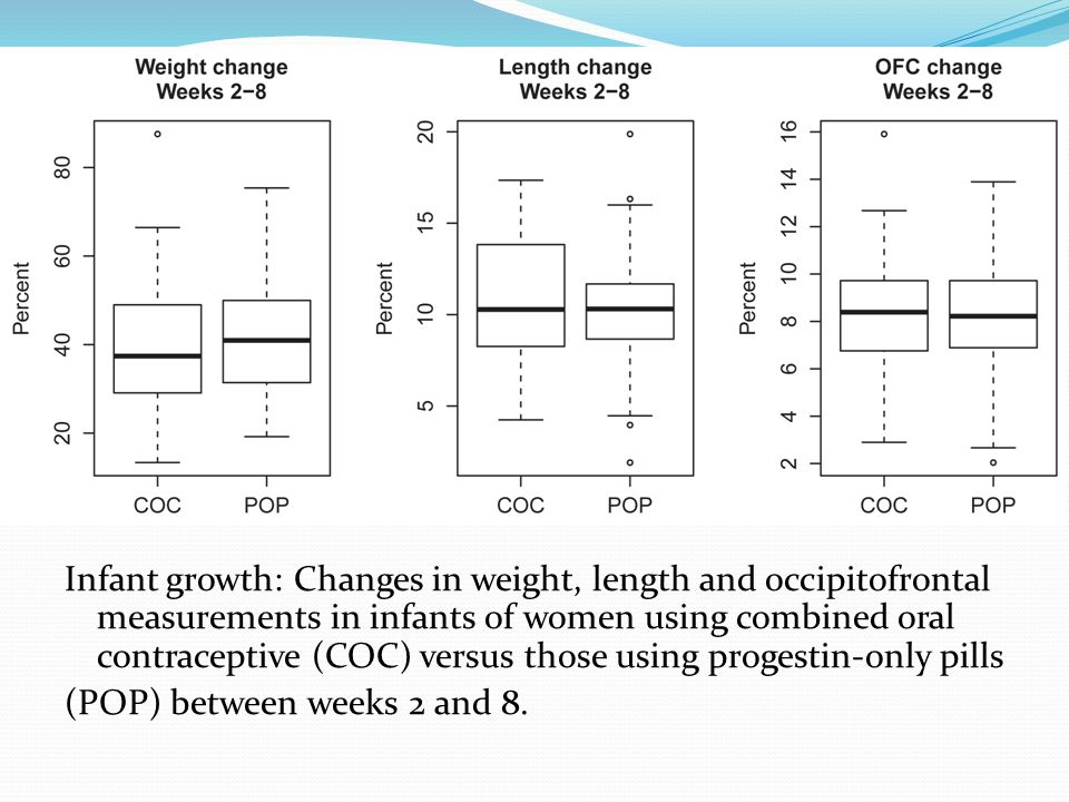 Infant growth: Changes in weight, length and occipitofrontal measurements in infants of women using combined oral contraceptive (COC) versus those using progestin-only pills