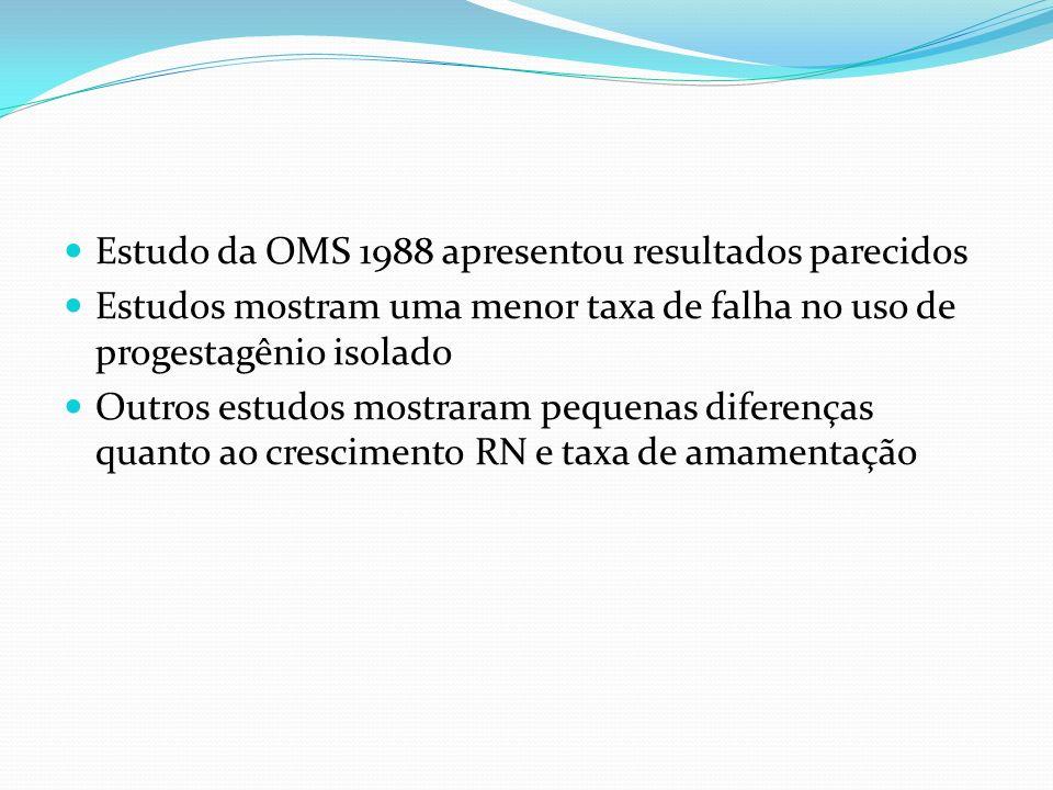 Estudo da OMS 1988 apresentou resultados parecidos