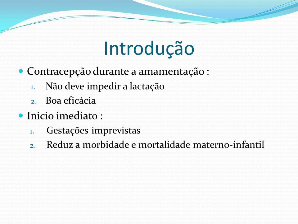 Introdução Contracepção durante a amamentação : Inicio imediato :