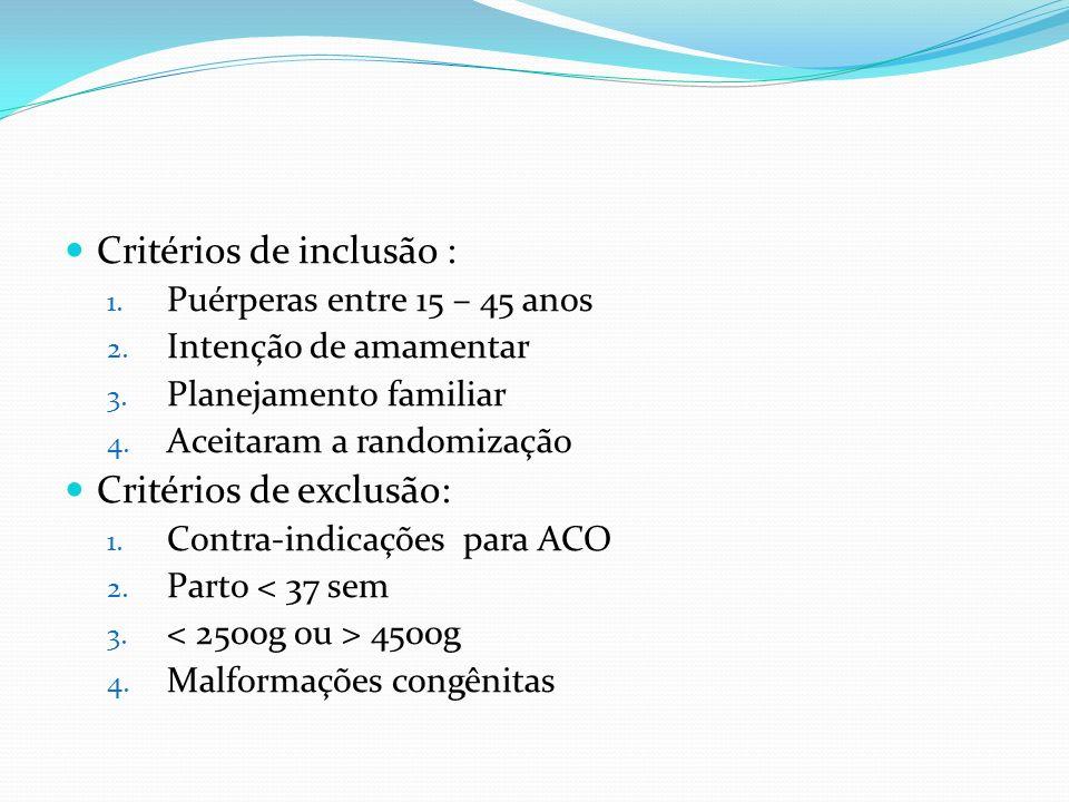 Critérios de inclusão :