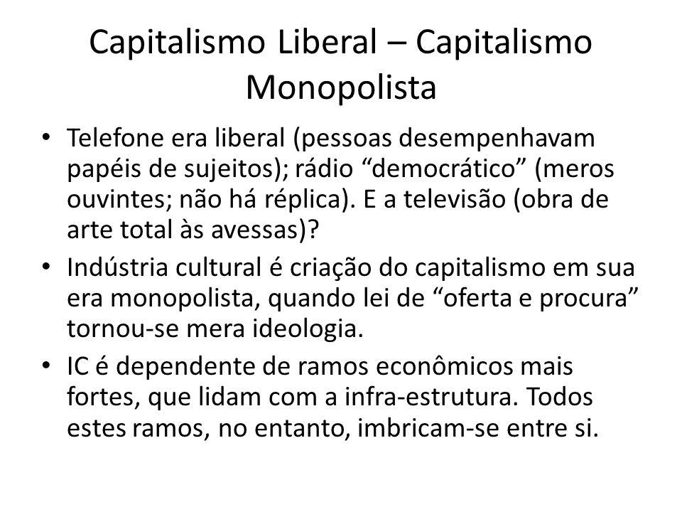 Capitalismo Liberal – Capitalismo Monopolista