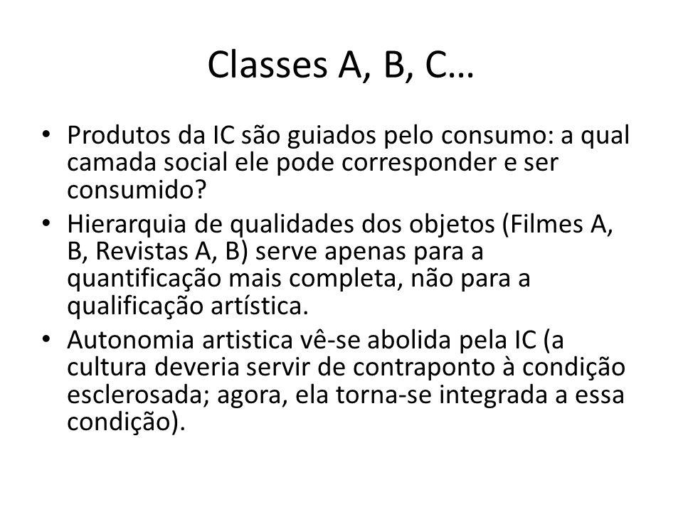 Classes A, B, C… Produtos da IC são guiados pelo consumo: a qual camada social ele pode corresponder e ser consumido