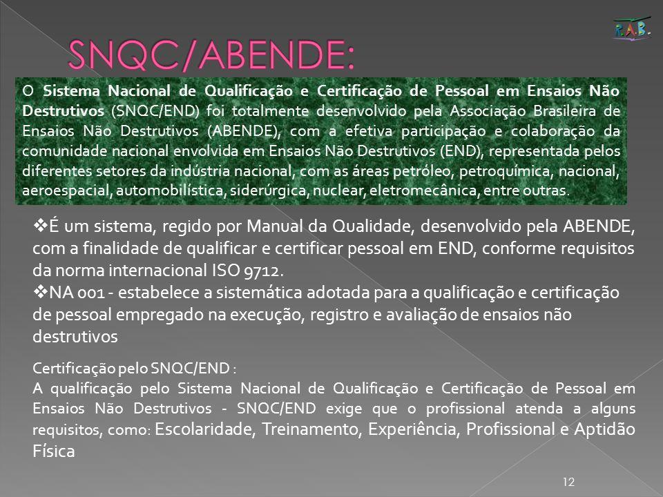 SNQC/ABENDE: