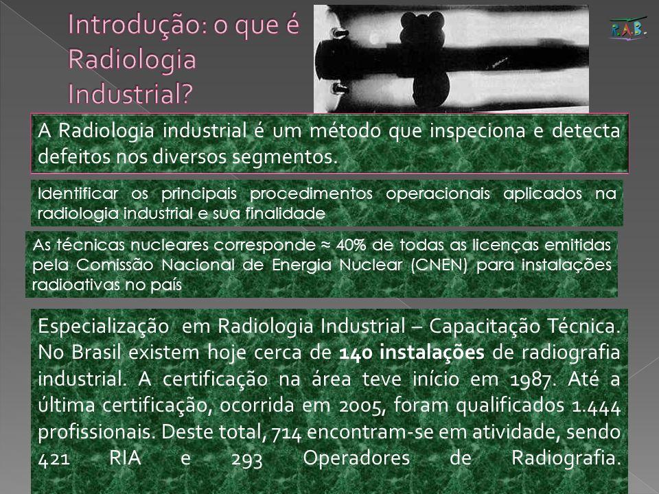 Introdução: o que é Radiologia Industrial