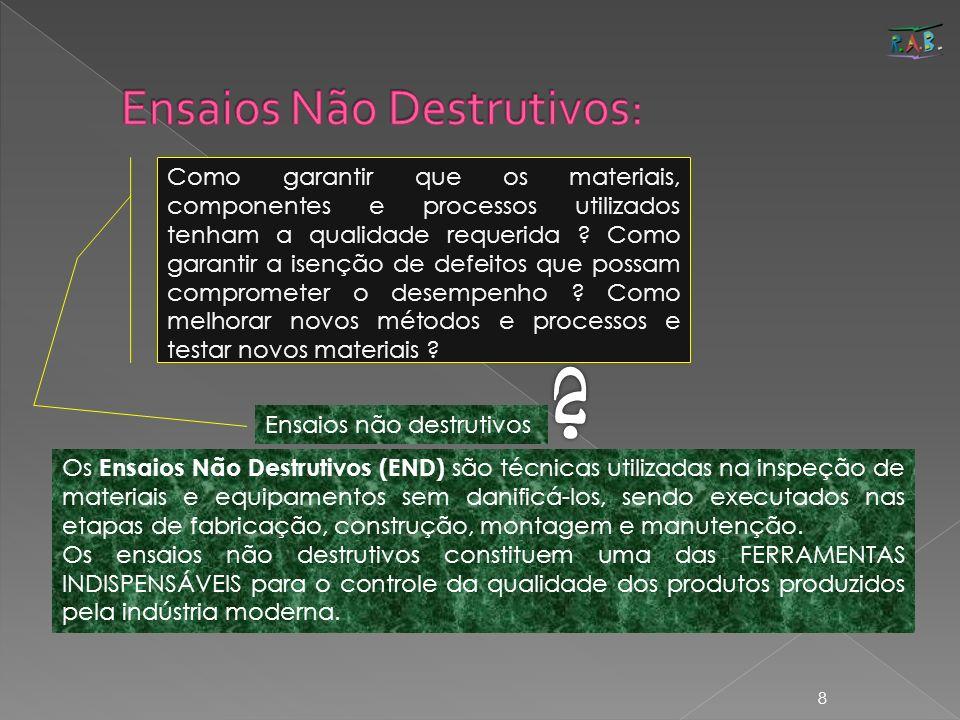 Ensaios Não Destrutivos: