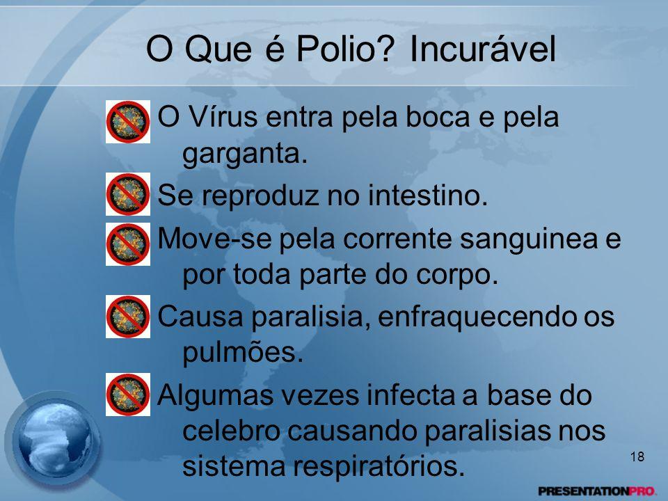 O Que é Polio Incurável O Vírus entra pela boca e pela garganta.
