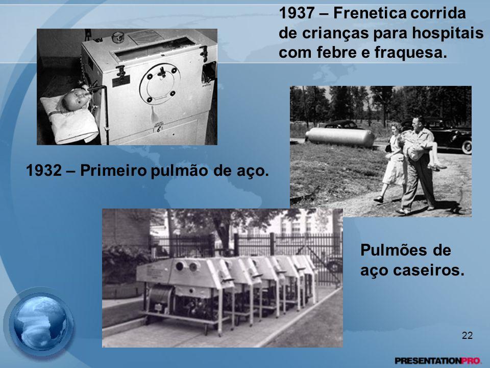 1932 – Primeiro pulmão de aço.