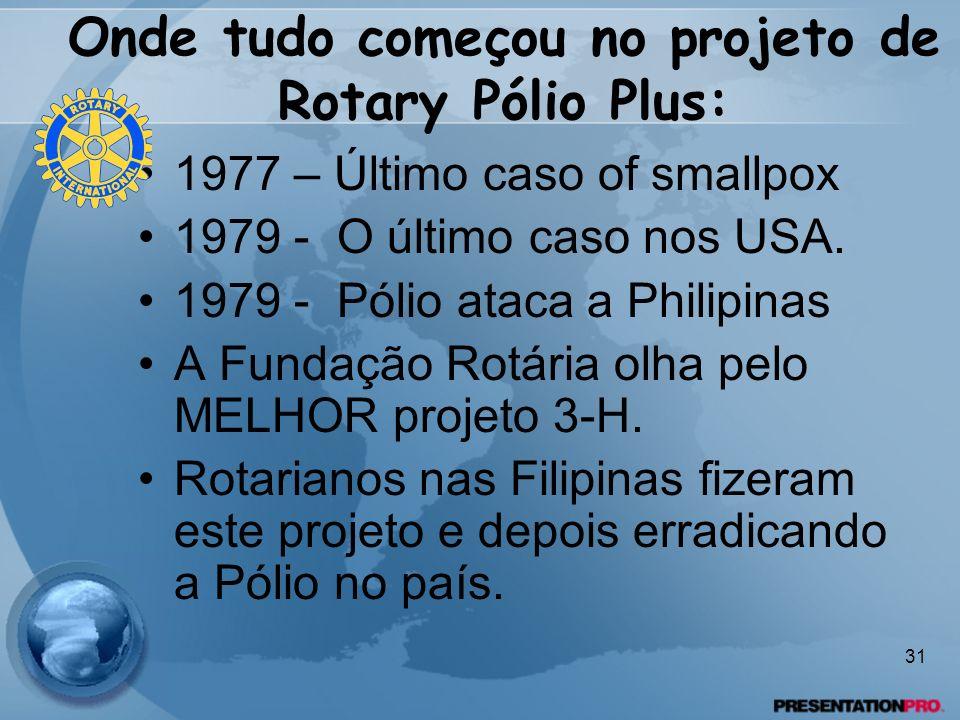 Onde tudo começou no projeto de Rotary Pólio Plus: