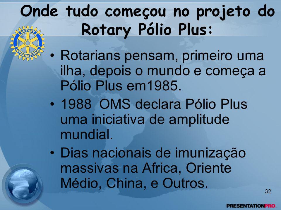 Onde tudo começou no projeto do Rotary Pólio Plus: